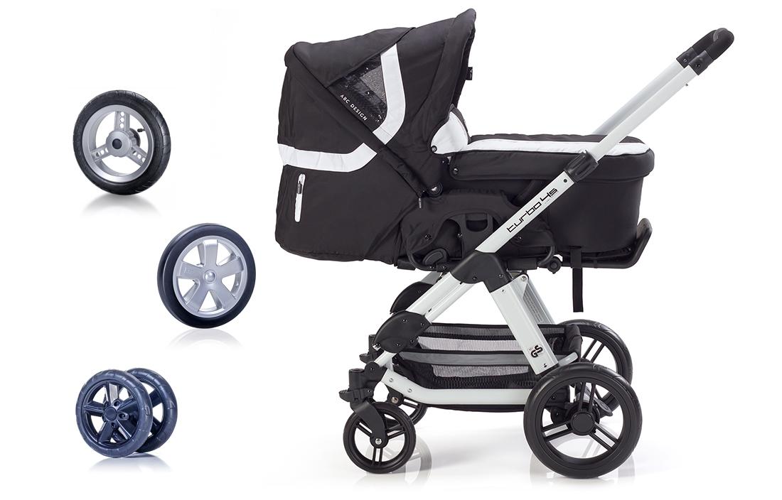 Welche räder braucht mein kinderwagen babyartikel