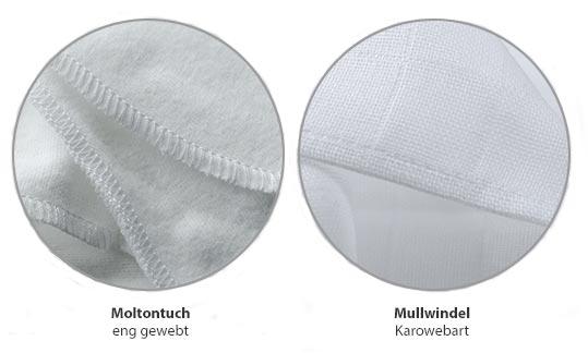Mullwindeln und Moltontücher im Vergleich