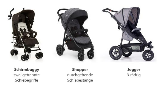 Schirmbuggy, Shopper und Jogger