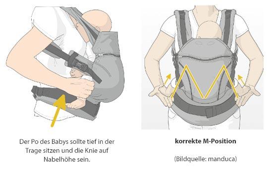 korrekte M-Position bei Babytragen