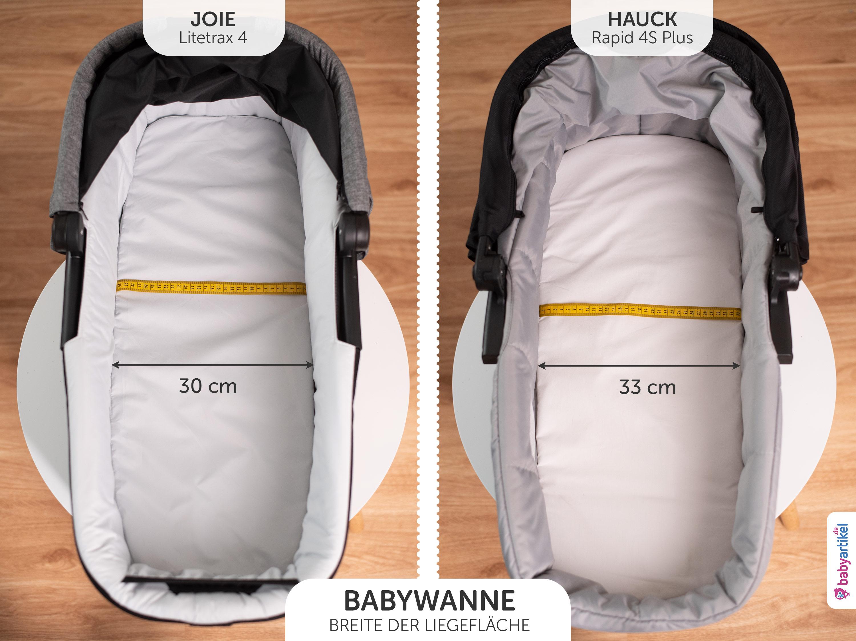 Joie vs Hauck Babywanne Breite