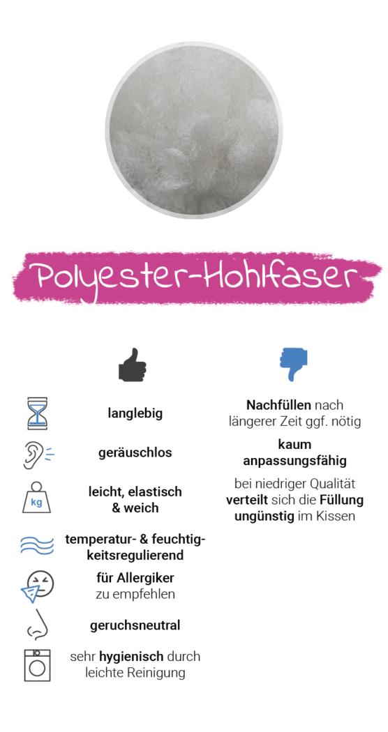 Polyester-Stillkissen-Füllung Vorteile Nachteile