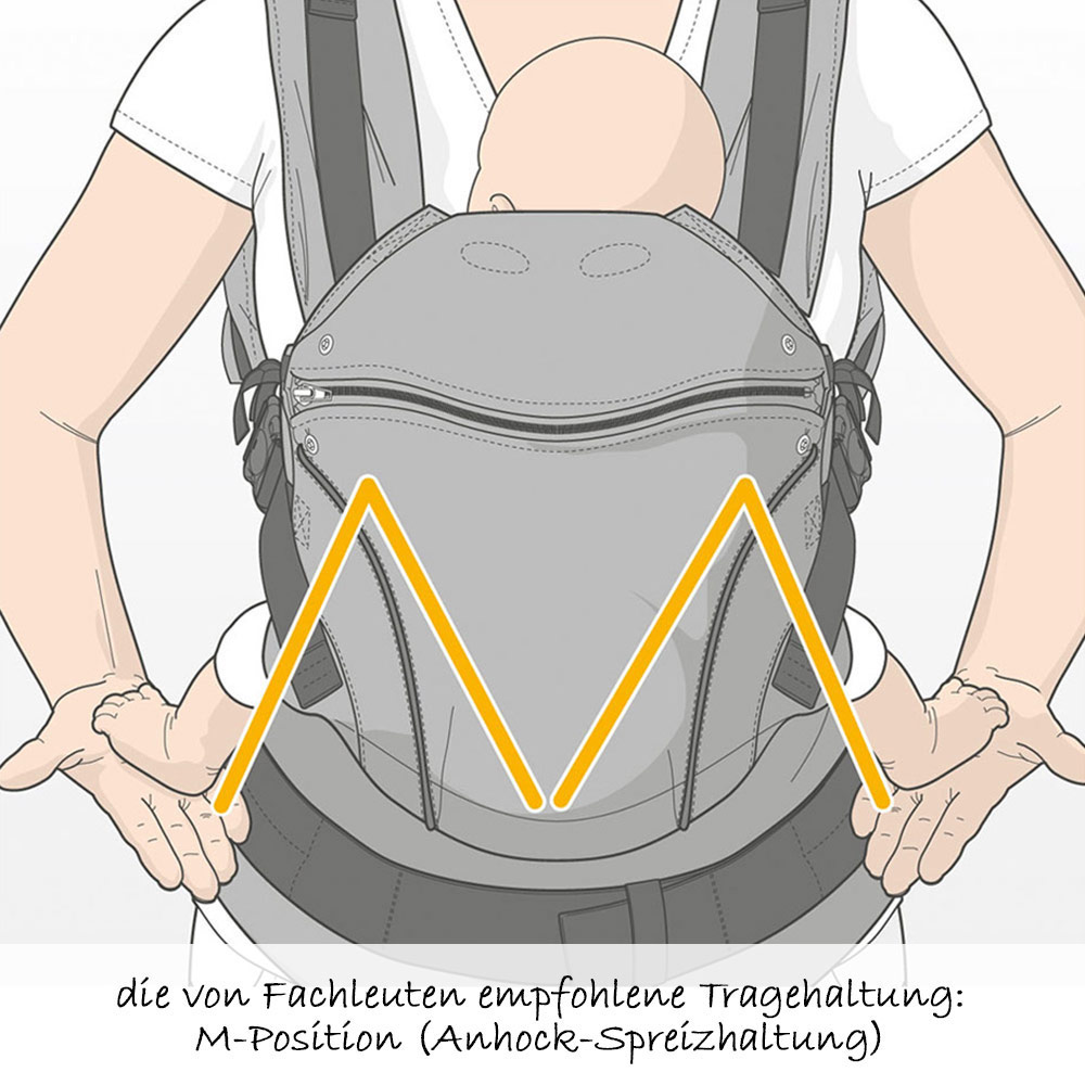 anhock-spreizhaltung-m-position